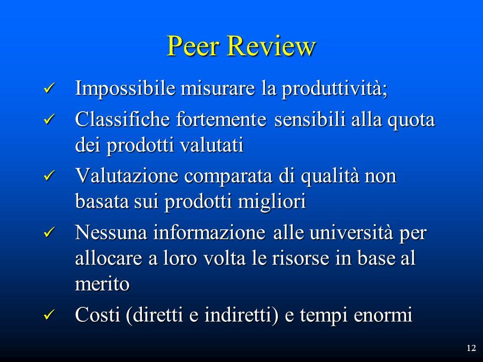 Peer Review Impossibile misurare la produttività; Impossibile misurare la produttività; Classifiche fortemente sensibili alla quota dei prodotti valut