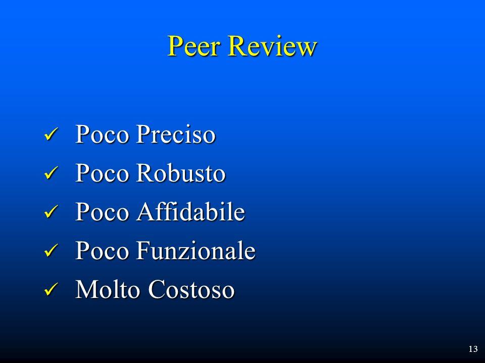 Peer Review Poco Preciso Poco Preciso Poco Robusto Poco Robusto Poco Affidabile Poco Affidabile Poco Funzionale Poco Funzionale Molto Costoso Molto Co