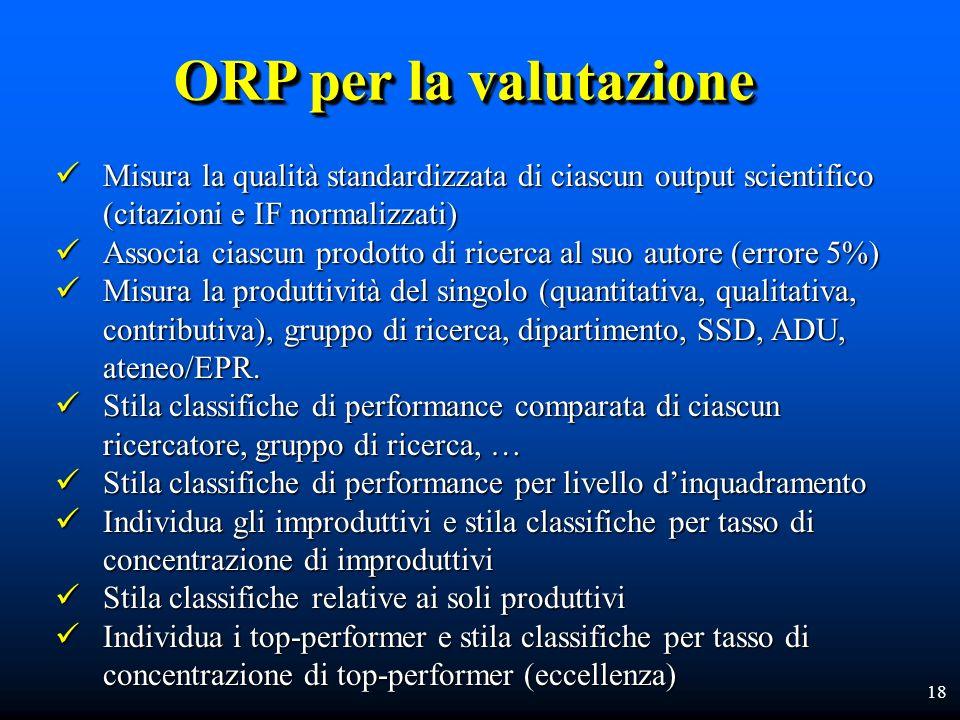 18 ORP per la valutazione Misura la qualità standardizzata di ciascun output scientifico (citazioni e IF normalizzati) Misura la qualità standardizzat
