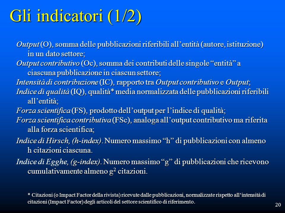 20 Gli indicatori (1/2) Output (O), somma delle pubblicazioni riferibili allentità (autore, istituzione) in un dato settore; Output contributivo (Oc),
