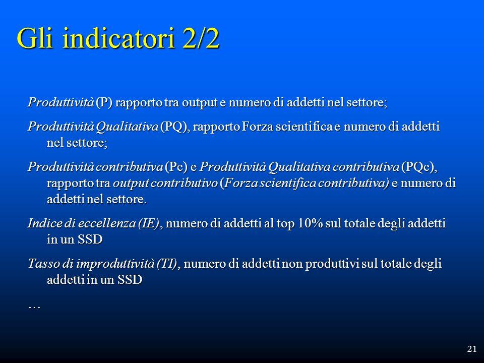 21 Gli indicatori 2/2 Produttività (P) rapporto tra output e numero di addetti nel settore; Produttività Qualitativa (PQ), rapporto Forza scientifica