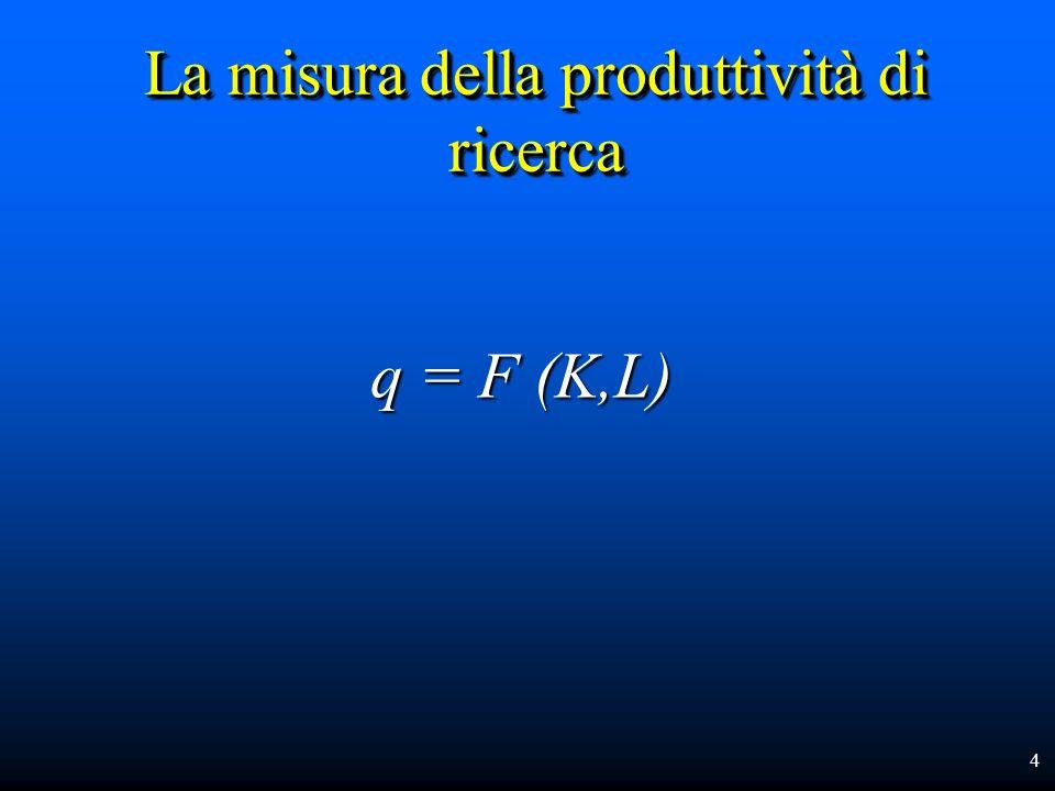 4 La misura della produttività di ricerca q = F (K,L)