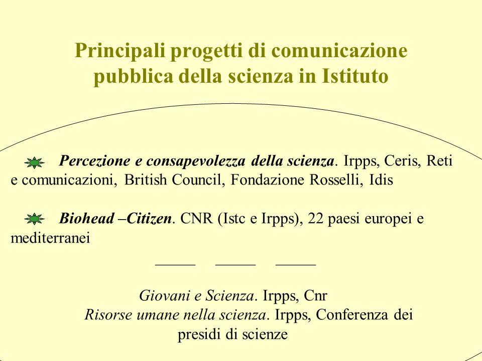 Principali progetti di comunicazione pubblica della scienza in Istituto Percezione e consapevolezza della scienza. Irpps, Ceris, Reti e comunicazioni,