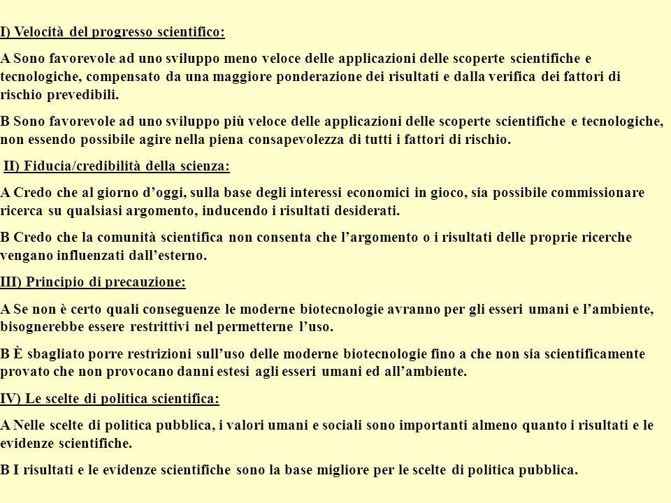 I) Velocità del progresso scientifico: A Sono favorevole ad uno sviluppo meno veloce delle applicazioni delle scoperte scientifiche e tecnologiche, co