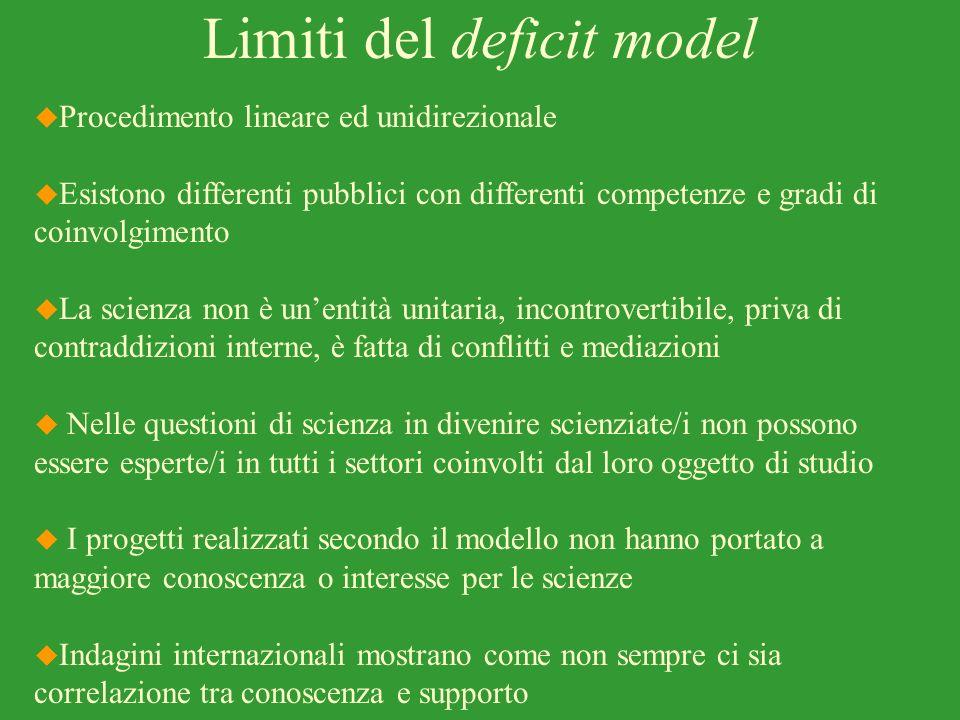 Limiti del deficit model Procedimento lineare ed unidirezionale Esistono differenti pubblici con differenti competenze e gradi di coinvolgimento La sc