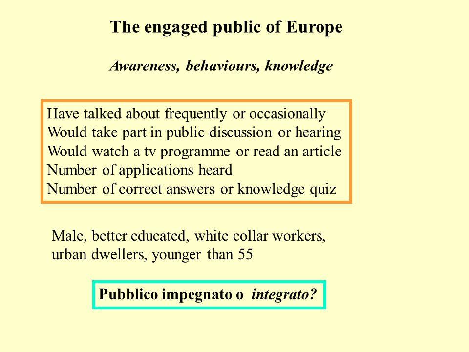 Eurobarometro biotechnologie 2002 – engagement e percezione del rischio