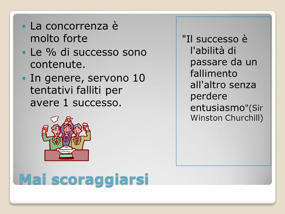 Mai scoraggiarsi La concorrenza è molto forte Le % di successo sono contenute.
