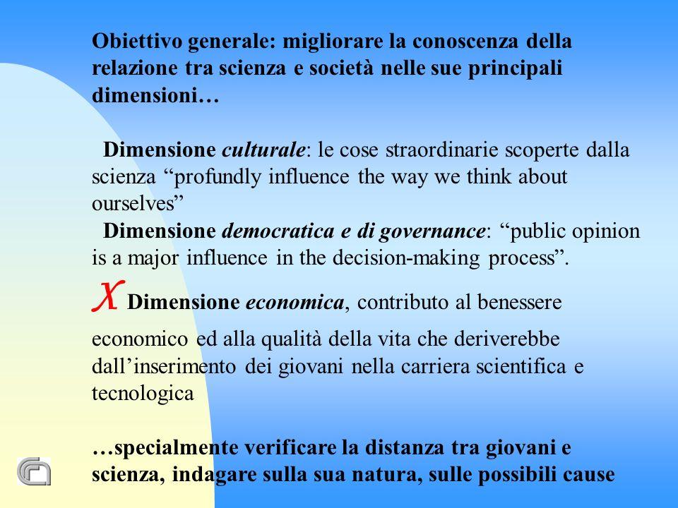 Obiettivo generale: migliorare la conoscenza della relazione tra scienza e società nelle sue principali dimensioni… Dimensione culturale: le cose stra