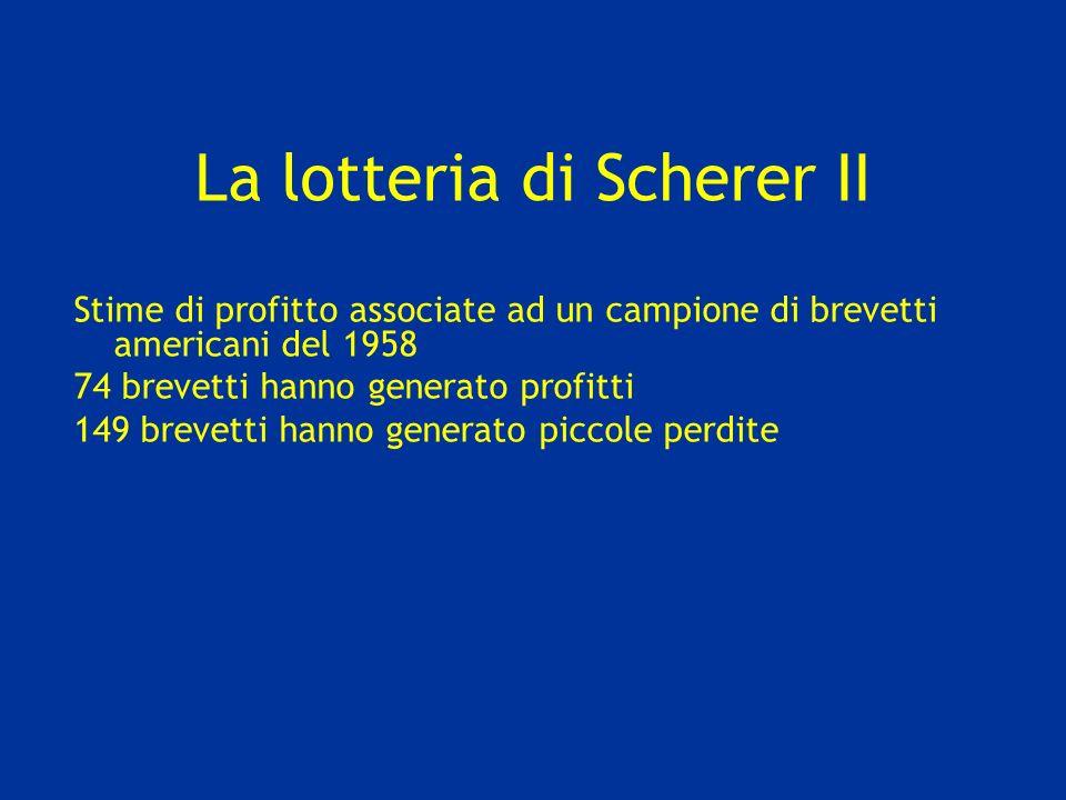 La lotteria di Scherer II Stime di profitto associate ad un campione di brevetti americani del 1958 74 brevetti hanno generato profitti 149 brevetti hanno generato piccole perdite