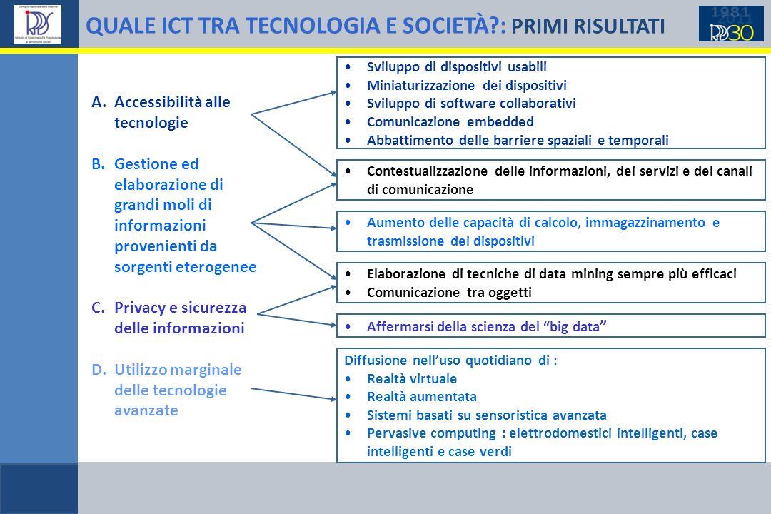QUALE ICT TRA TECNOLOGIA E SOCIETÀ?: PRIMI RISULTATI A.Accessibilità alle tecnologie B.Gestione ed elaborazione di grandi moli di informazioni proveni