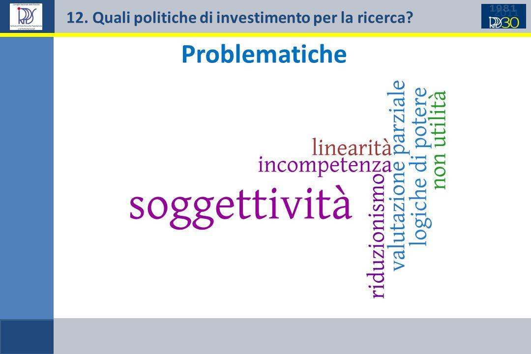 12. Quali politiche di investimento per la ricerca Problematiche