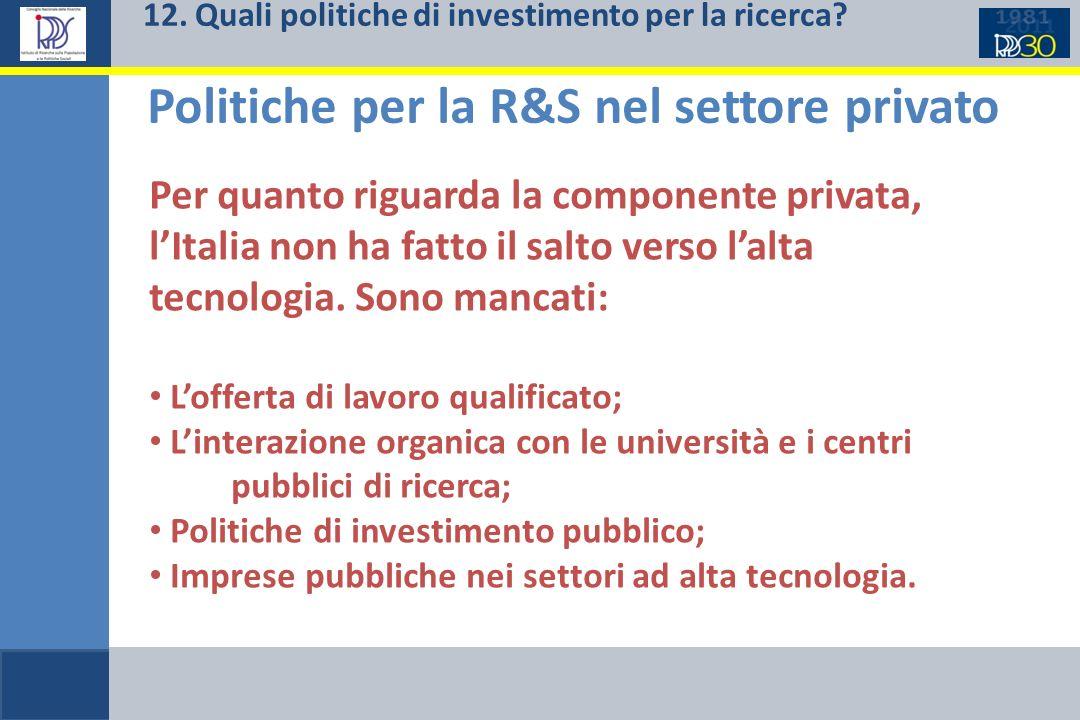 12. Quali politiche di investimento per la ricerca? Politiche per la R&S nel settore privato Per quanto riguarda la componente privata, lItalia non ha