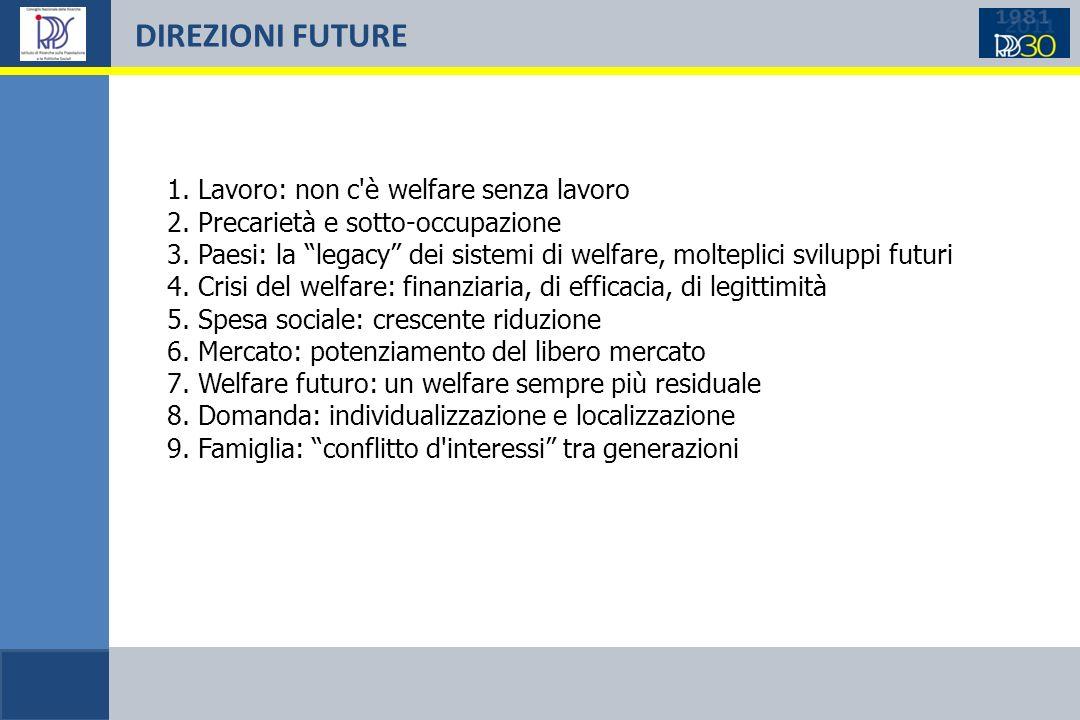DIREZIONI FUTURE 1.Lavoro: non c è welfare senza lavoro 2.