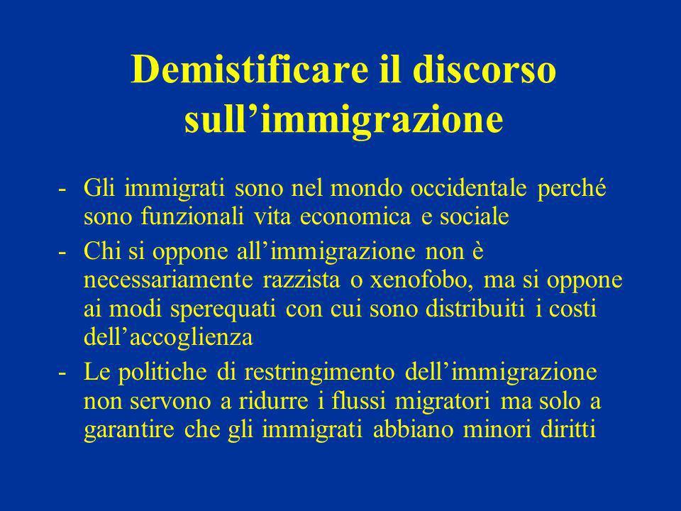 Demistificare il discorso sullimmigrazione -Gli immigrati sono nel mondo occidentale perché sono funzionali vita economica e sociale -Chi si oppone allimmigrazione non è necessariamente razzista o xenofobo, ma si oppone ai modi sperequati con cui sono distribuiti i costi dellaccoglienza -Le politiche di restringimento dellimmigrazione non servono a ridurre i flussi migratori ma solo a garantire che gli immigrati abbiano minori diritti