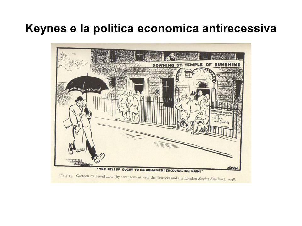 Keynes e la politica economica antirecessiva