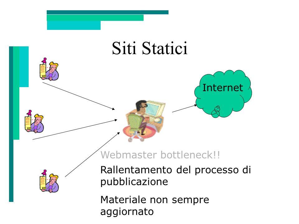 Siti Statici Internet Webmaster bottleneck!! Rallentamento del processo di pubblicazione Materiale non sempre aggiornato