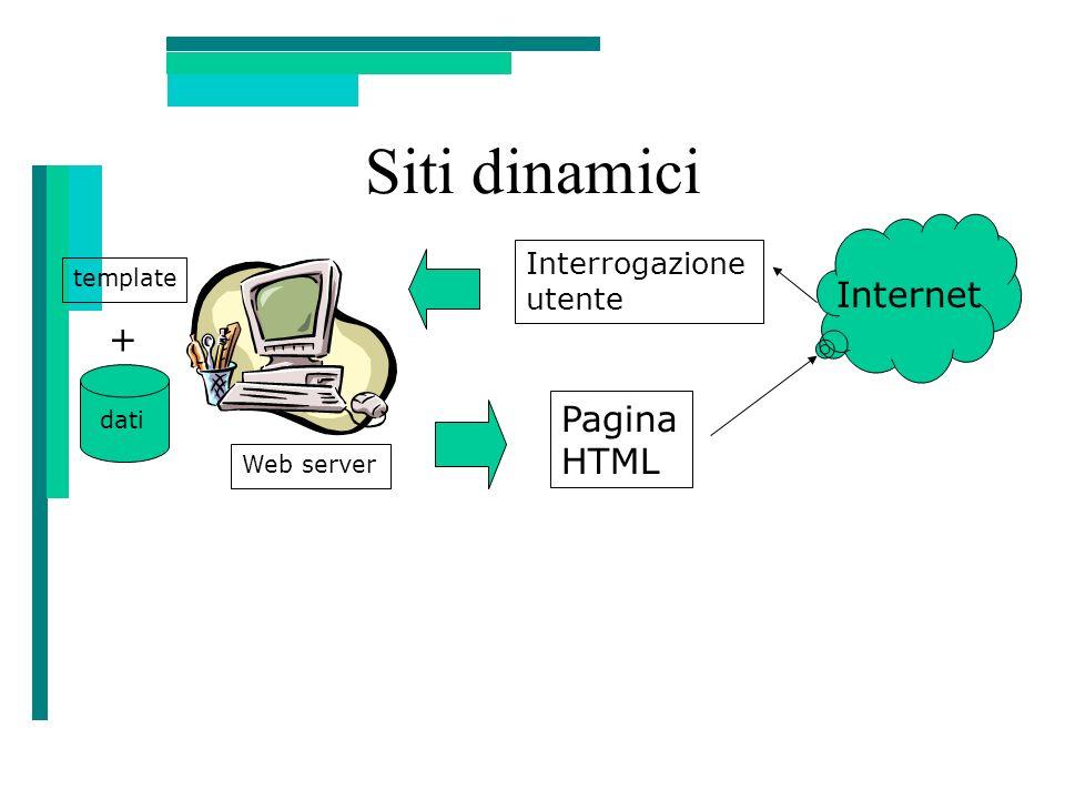 Siti dinamici dati Internet template Pagina HTML + Interrogazione utente Web server