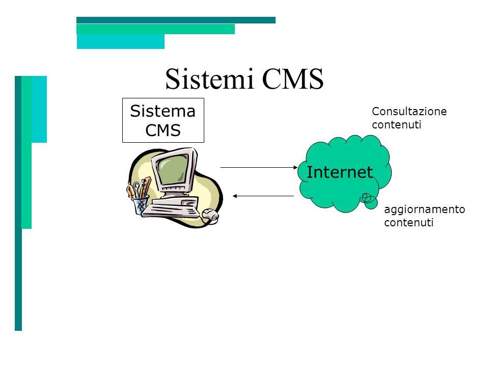 Sistemi CMS Internet Sistema CMS Consultazione contenuti aggiornamento contenuti