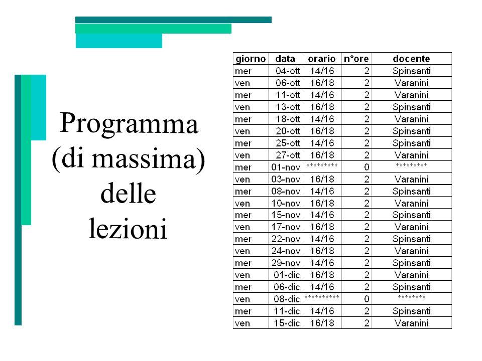 Programma (di massima) delle lezioni