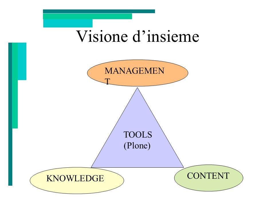 formal informal tacit explicit Knowledge