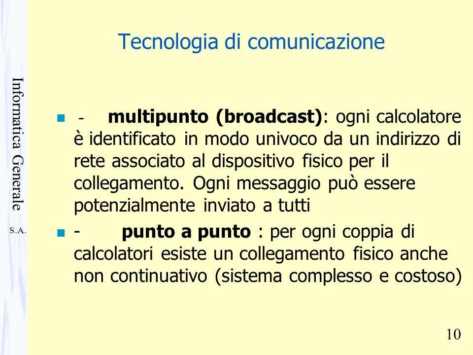 S.A. Informatica Generale 10 Tecnologia di comunicazione n - multipunto (broadcast): ogni calcolatore è identificato in modo univoco da un indirizzo d