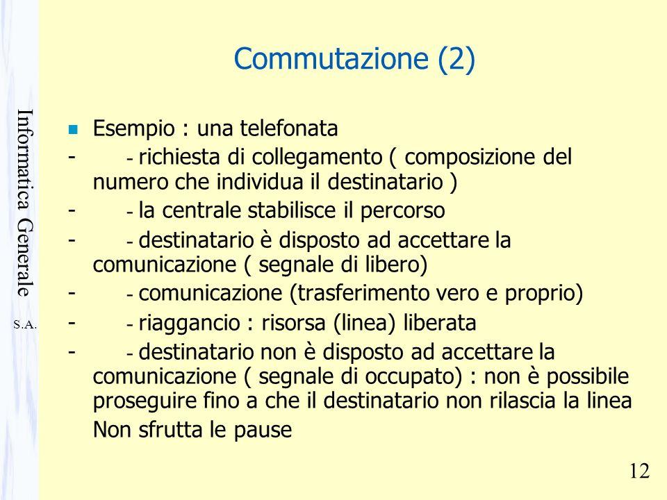 S.A. Informatica Generale 12 Commutazione (2) n Esempio : una telefonata - - richiesta di collegamento ( composizione del numero che individua il dest