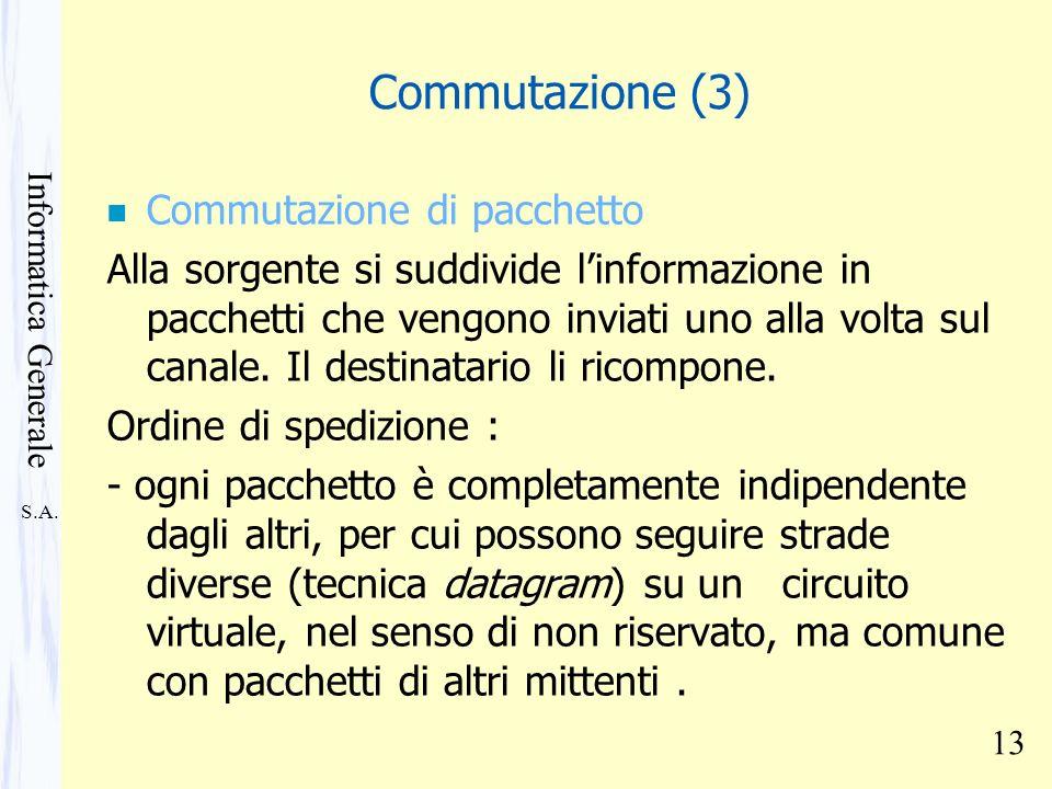 S.A. Informatica Generale 13 Commutazione (3) n Commutazione di pacchetto Alla sorgente si suddivide linformazione in pacchetti che vengono inviati un