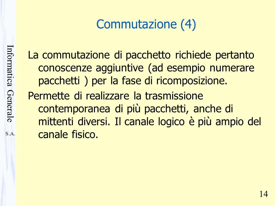 S.A. Informatica Generale 14 Commutazione (4) La commutazione di pacchetto richiede pertanto conoscenze aggiuntive (ad esempio numerare pacchetti ) pe