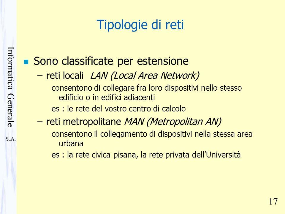 S.A. Informatica Generale 17 Tipologie di reti n Sono classificate per estensione –reti locali LAN (Local Area Network) consentono di collegare fra lo