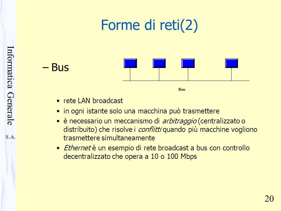 S.A. Informatica Generale 20 –Bus rete LAN broadcast in ogni istante solo una macchina può trasmettere è necessario un meccanismo di arbitraggio (cent