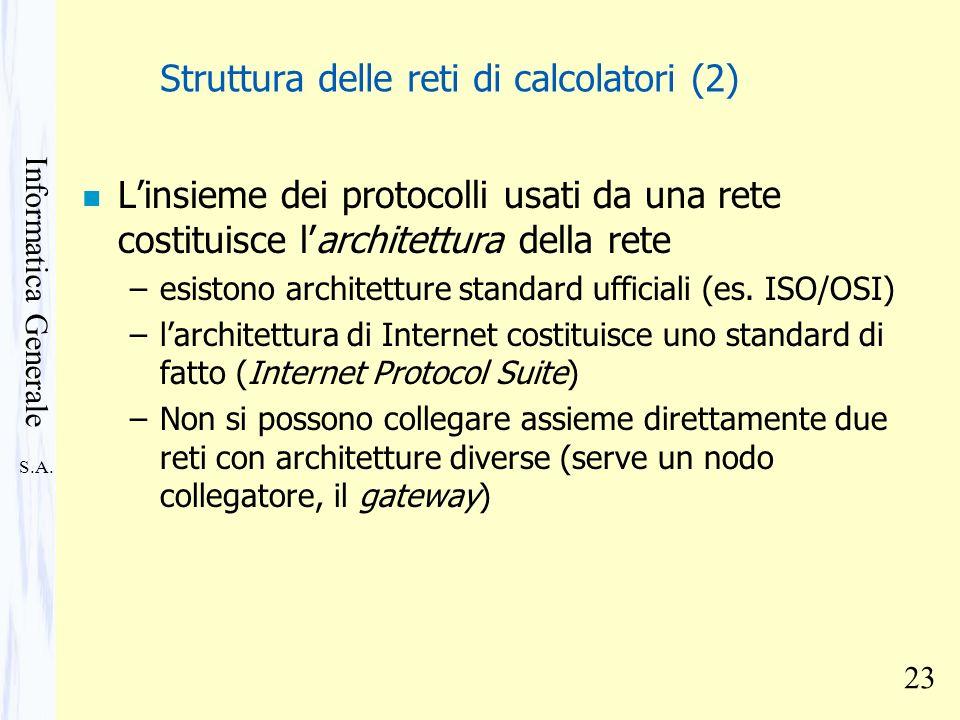 S.A. Informatica Generale 23 Struttura delle reti di calcolatori (2) n Linsieme dei protocolli usati da una rete costituisce larchitettura della rete
