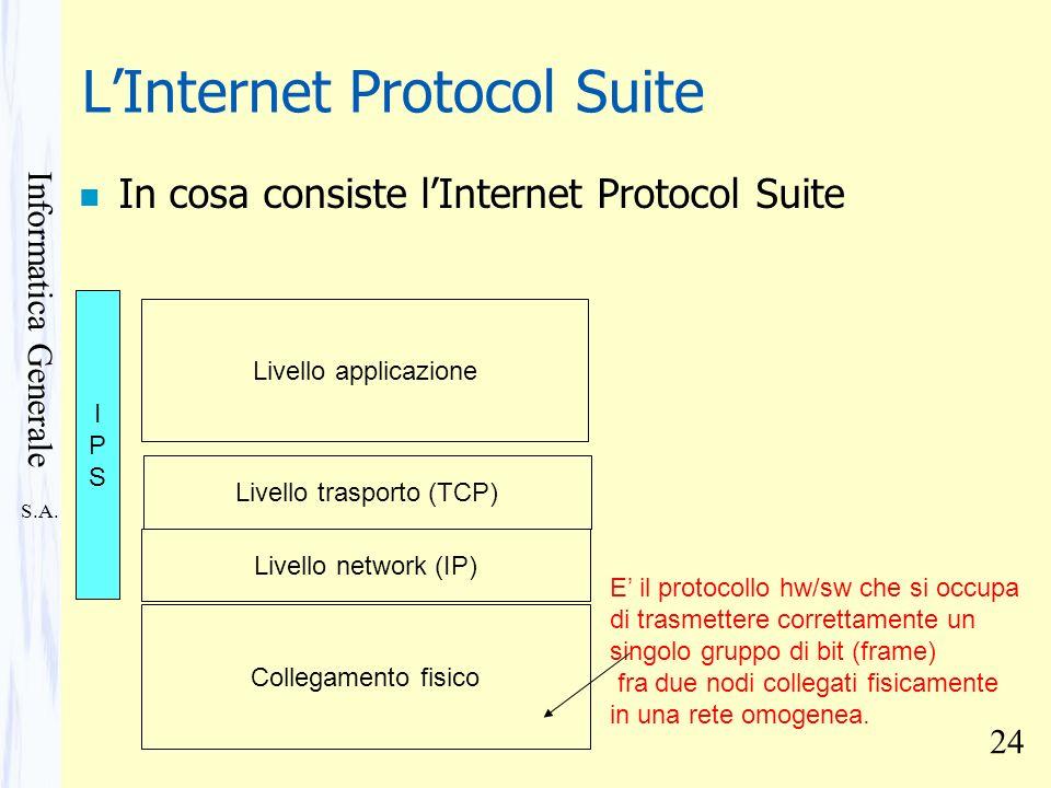 S.A. Informatica Generale 24 LInternet Protocol Suite n In cosa consiste lInternet Protocol Suite Collegamento fisico Livello network (IP) Livello tra