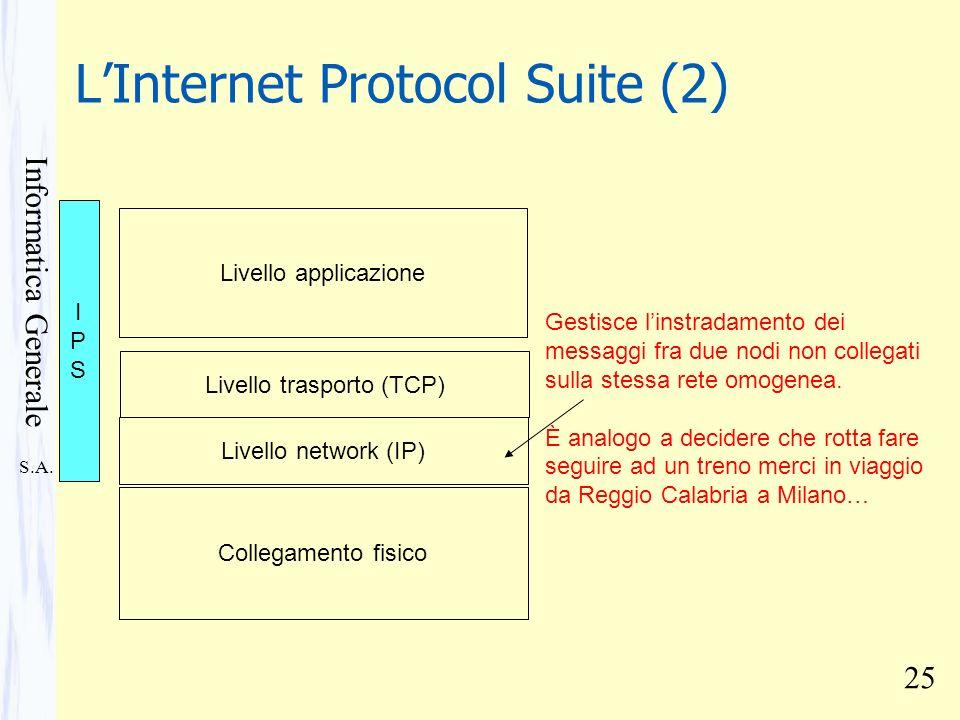 S.A. Informatica Generale 25 LInternet Protocol Suite (2) Collegamento fisico Livello network (IP) Livello trasporto (TCP) Gestisce linstradamento dei