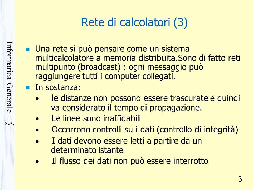 S.A. Informatica Generale 3 Rete di calcolatori (3) n Una rete si può pensare come un sistema multicalcolatore a memoria distribuita.Sono di fatto ret
