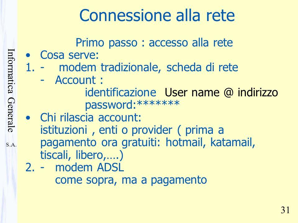 S.A. Informatica Generale 31 Connessione alla rete Primo passo : accesso alla rete Cosa serve: 1.- modem tradizionale, scheda di rete -Account : ident