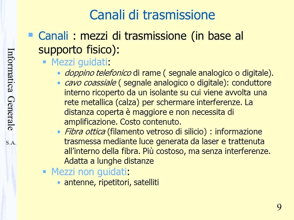 S.A. Informatica Generale 9 Canali di trasmissione Canali : mezzi di trasmissione (in base al supporto fisico): Mezzi guidati: doppino telefonico di r