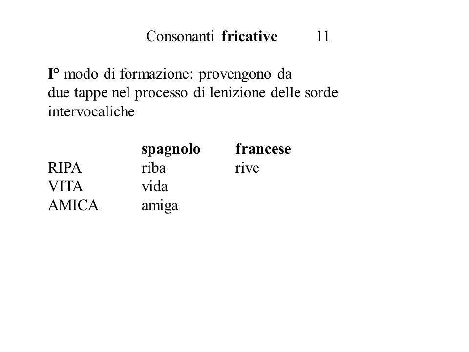 Consonanti fricative 11 I° modo di formazione: provengono da due tappe nel processo di lenizione delle sorde intervocaliche spagnolofrancese RIPAribarive VITAvida AMICAamiga