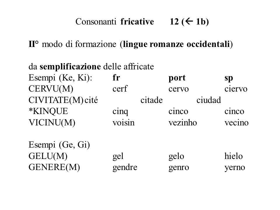 Consonanti fricative 12 ( 1b) II° modo di formazione (lingue romanze occidentali) da semplificazione delle affricate Esempi (Ke, Ki):frportsp CERVU(M)cerfcervociervo CIVITATE(M)citécitadeciudad *KINQUEcinqcincocinco VICINU(M)voisinvezinhovecino Esempi (Ge, Gi) GELU(M)gelgelohielo GENERE(M)gendregenroyerno