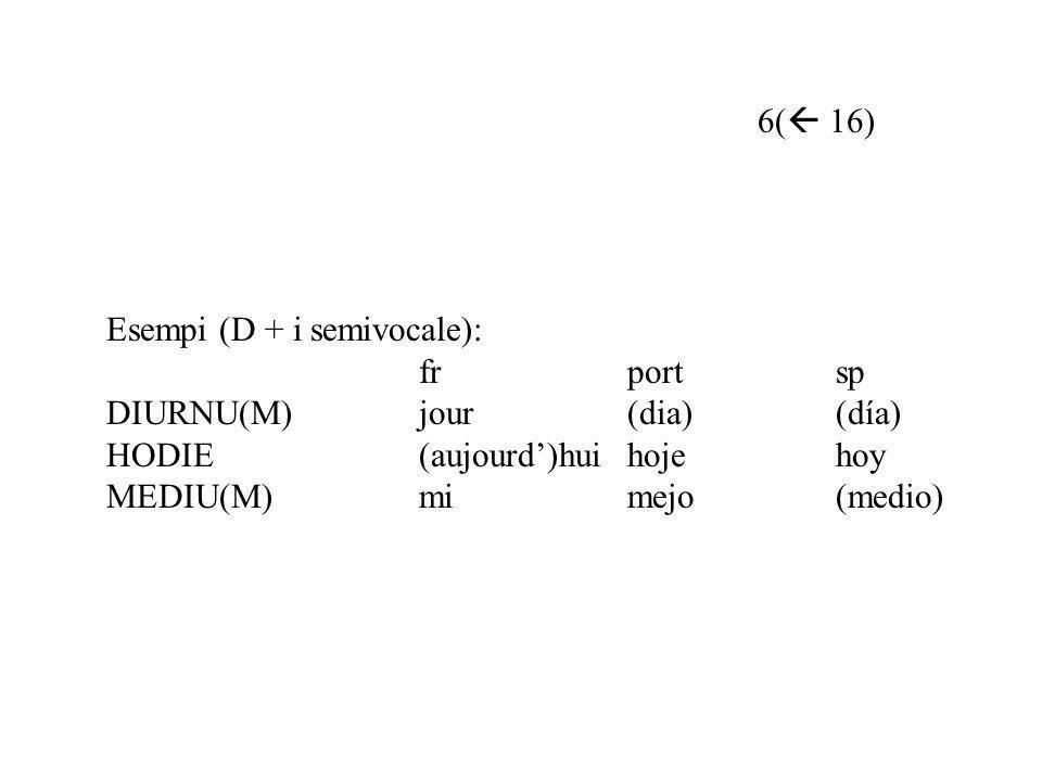 6( 16) Esempi (D + i semivocale): frportsp DIURNU(M)jour(dia)(día) HODIE(aujourd)huihojehoy MEDIU(M)mimejo(medio)