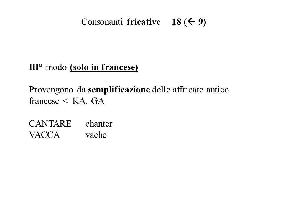 Consonanti fricative 18 ( 9) III° modo (solo in francese) Provengono da semplificazione delle affricate antico francese < KA, GA CANTARE chanter VACCA