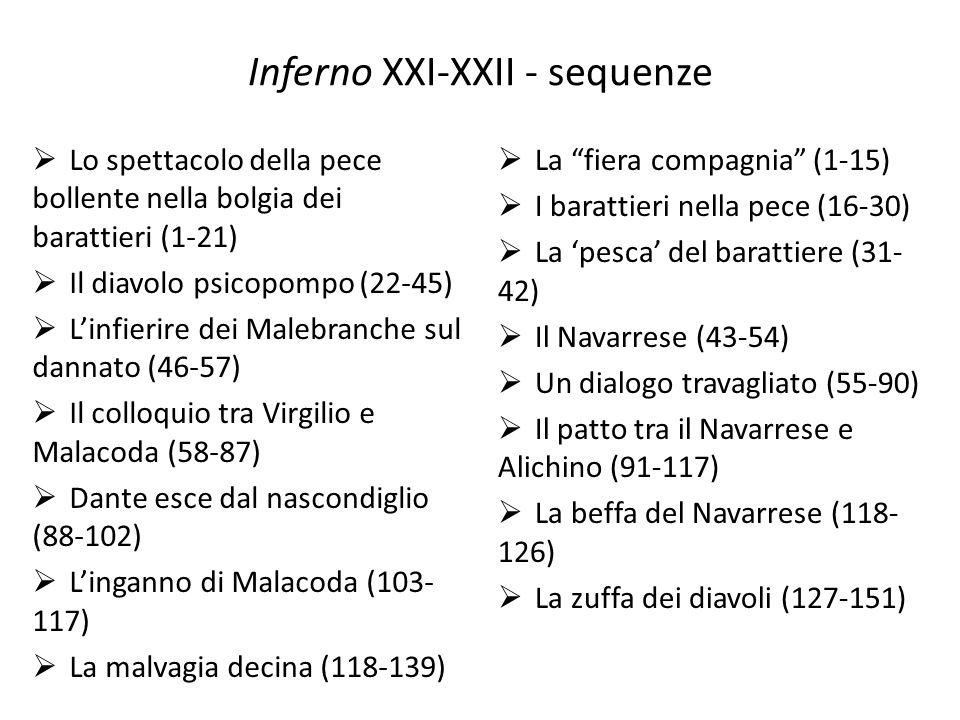 Inferno XXI-XXII - sequenze Lo spettacolo della pece bollente nella bolgia dei barattieri (1-21) Il diavolo psicopompo (22-45) Linfierire dei Malebran