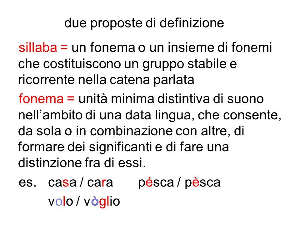 due proposte di definizione sillaba = un fonema o un insieme di fonemi che costituiscono un gruppo stabile e ricorrente nella catena parlata fonema =