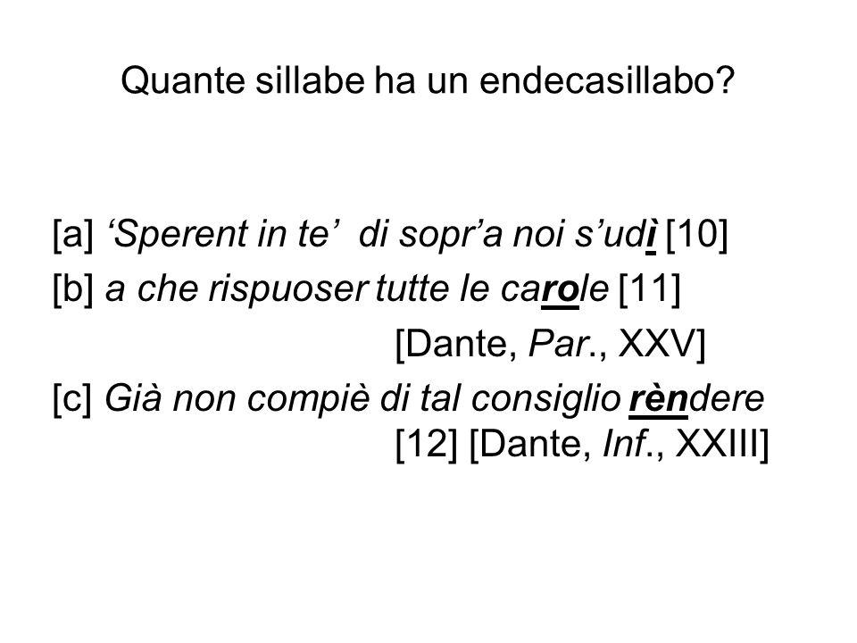 Quante sillabe ha un endecasillabo? [a] Sperent in te di sopra noi sudì [10] [b] a che rispuoser tutte le carole [11] [Dante, Par., XXV] [c] Già non c