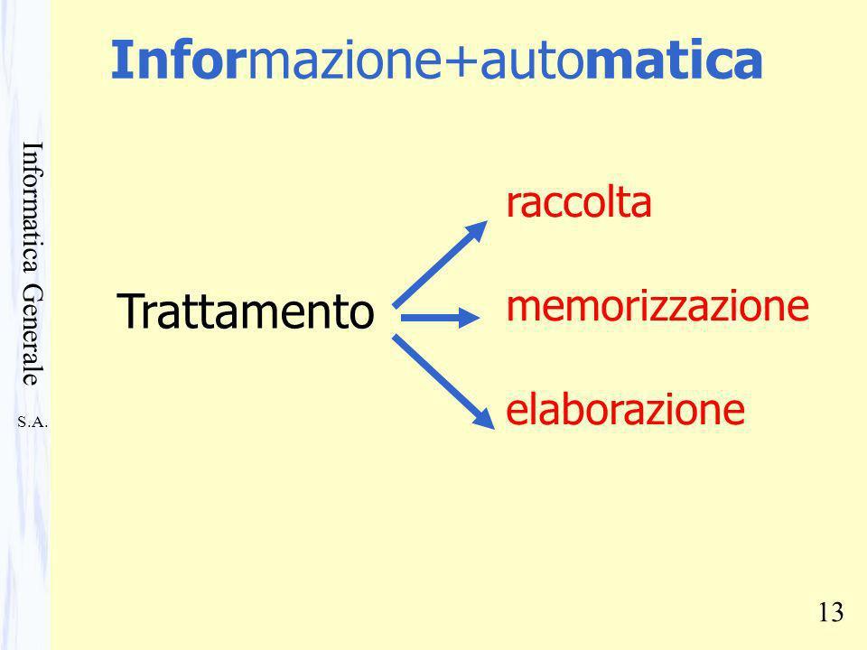 S.A. Informatica Generale 13 Trattamento raccolta memorizzazione elaborazione Informazione+automatica