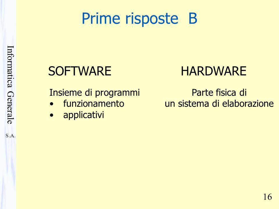 S.A. Informatica Generale 16 SOFTWAREHARDWARE Insieme di programmi funzionamento applicativi Parte fisica di un sistema di elaborazione Prime risposte