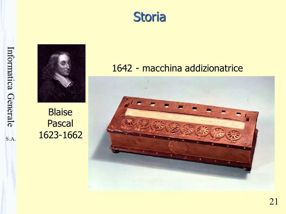 S.A. Informatica Generale 21 Blaise Pascal 1623-1662 1642 - macchina addizionatrice Storia