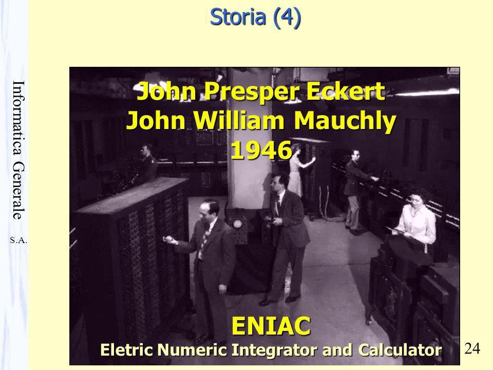 S.A. Informatica Generale 24 ENIAC Eletric Numeric Integrator and Calculator John Presper Eckert John William Mauchly 1946 Storia (4)
