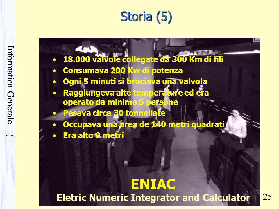 S.A. Informatica Generale 25 18.000 valvole collegate da 300 Km di fili Consumava 200 Kw di potenza Ogni 5 minuti si bruciava una valvola Raggiungeva