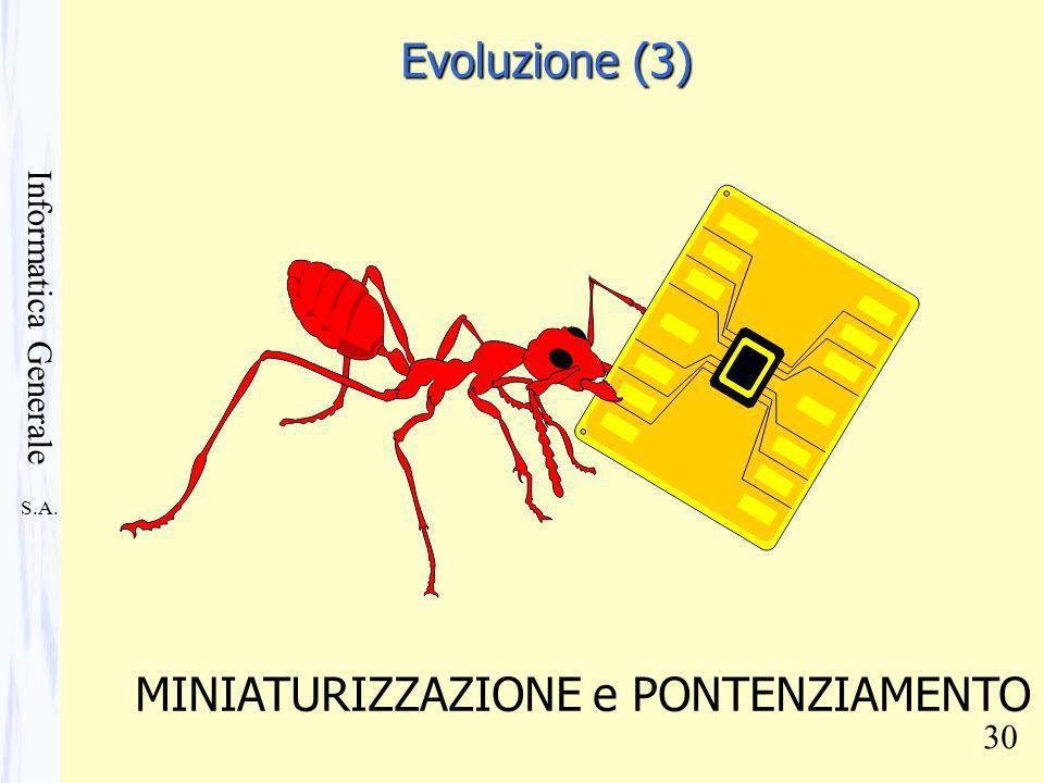 S.A. Informatica Generale 30 MINIATURIZZAZIONE e PONTENZIAMENTO Evoluzione (3)