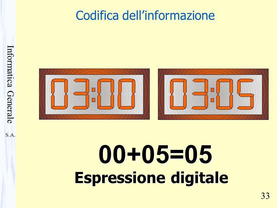 S.A. Informatica Generale 33 00+05=05 Espressione digitale Codifica dellinformazione